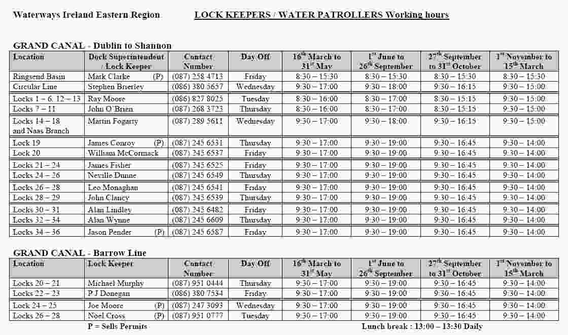 """Lock Keepers Water Patrollers Working hours; click to """"revised table download"""""""