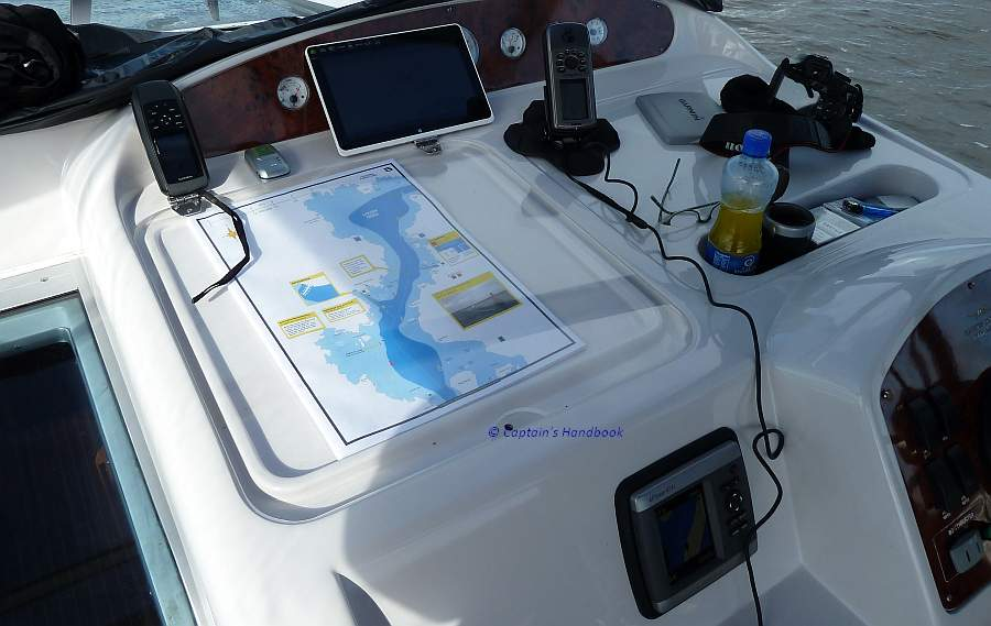 Digitale Navigation Test Equipment