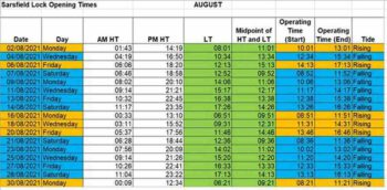 Sarsfield Lock Operating Times AUGUST 2021