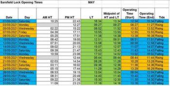 Sarsfield Lock Operating Times MAI 2021