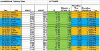 Sarsfield Lock Operating Times OCTOBER 2021